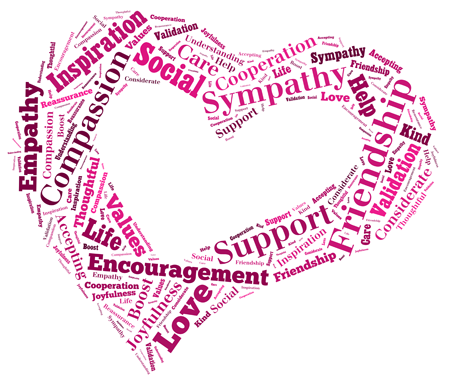 Friendship, support, compassion, empathy word cloud representing that you should go where you are loved.